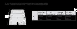 LX9 trunk garment measurement chart compression pump