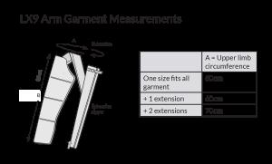 LX9 arm garment measurement chart compression pump